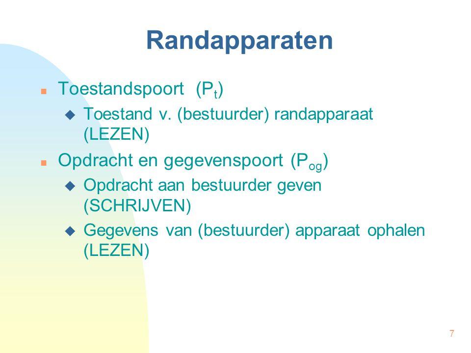 Randapparaten Toestandspoort (Pt) Opdracht en gegevenspoort (Pog)