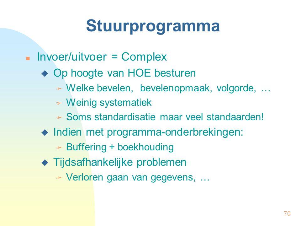 Stuurprogramma Invoer/uitvoer = Complex Op hoogte van HOE besturen