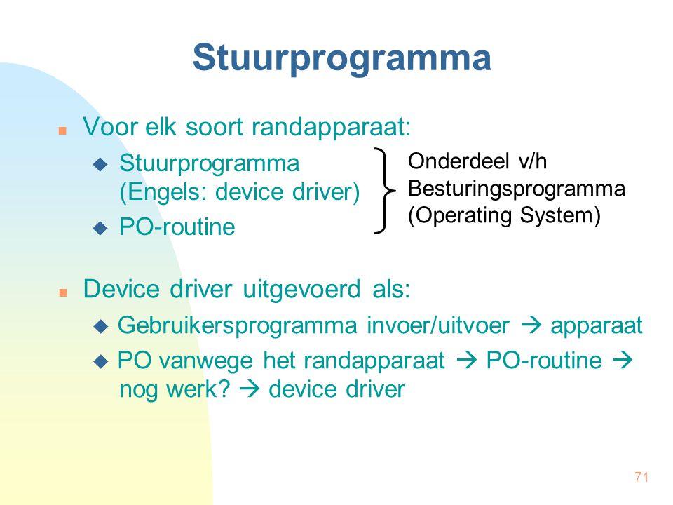 Stuurprogramma Voor elk soort randapparaat: