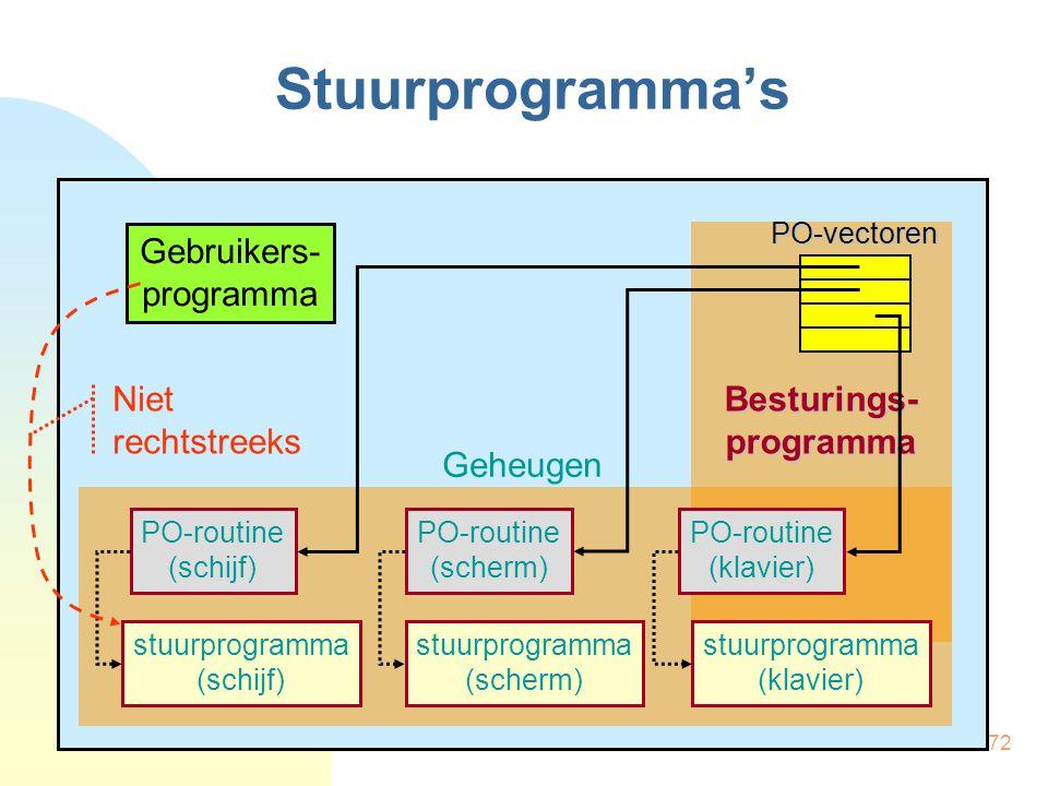 Besturings- programma