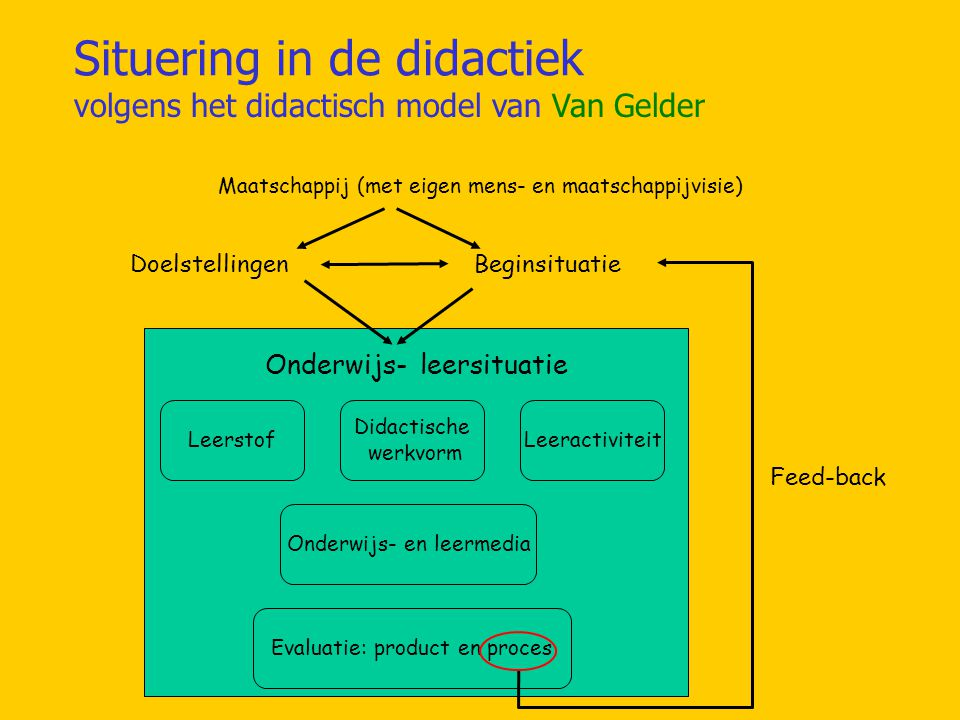 Situering in de didactiek