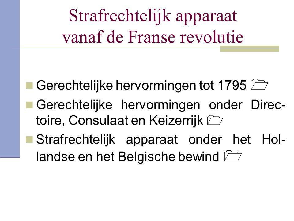 Strafrechtelijk apparaat vanaf de Franse revolutie