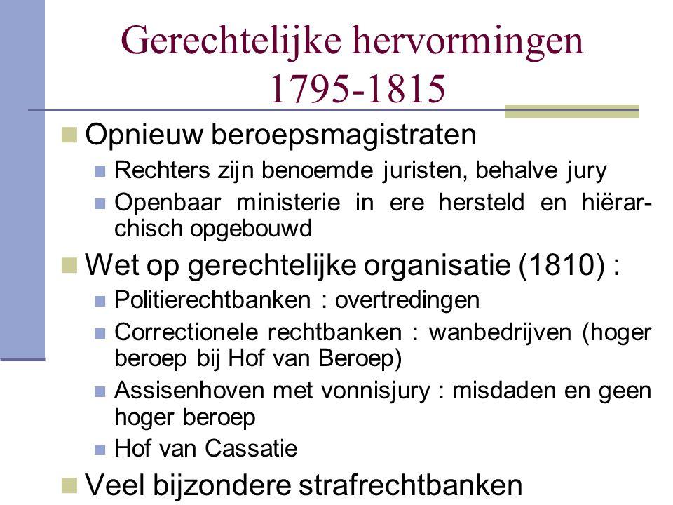 Gerechtelijke hervormingen 1795-1815
