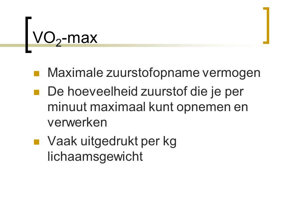 VO2-max Maximale zuurstofopname vermogen