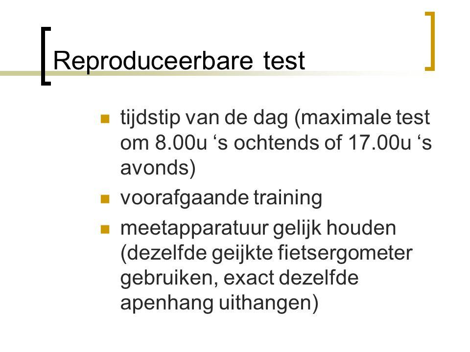 Reproduceerbare test tijdstip van de dag (maximale test om 8.00u 's ochtends of 17.00u 's avonds) voorafgaande training.