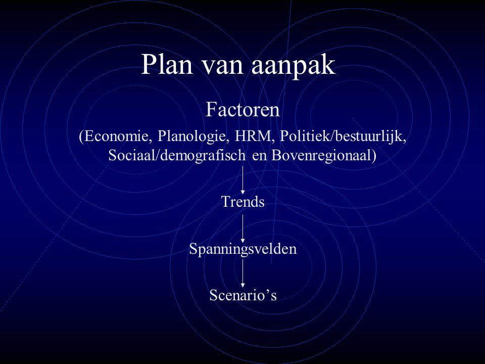 Plan van aanpak Factoren