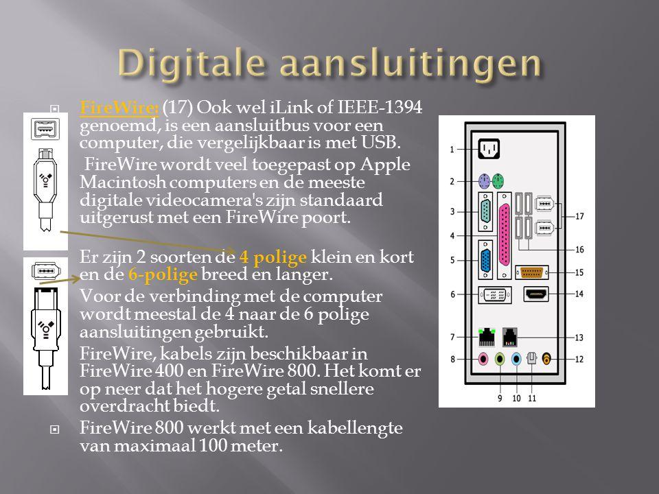 Digitale aansluitingen