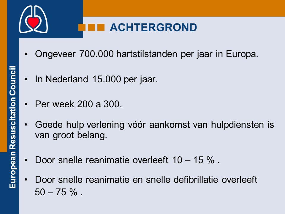 ACHTERGROND Ongeveer 700.000 hartstilstanden per jaar in Europa.