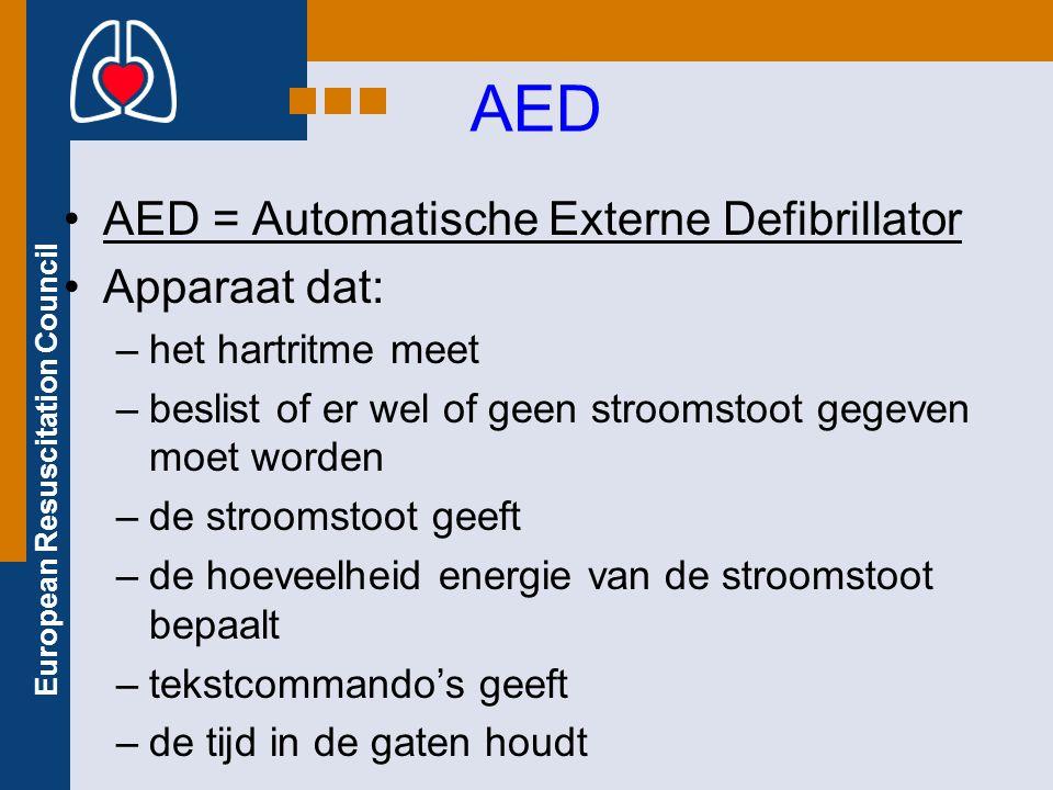 AED AED = Automatische Externe Defibrillator Apparaat dat: