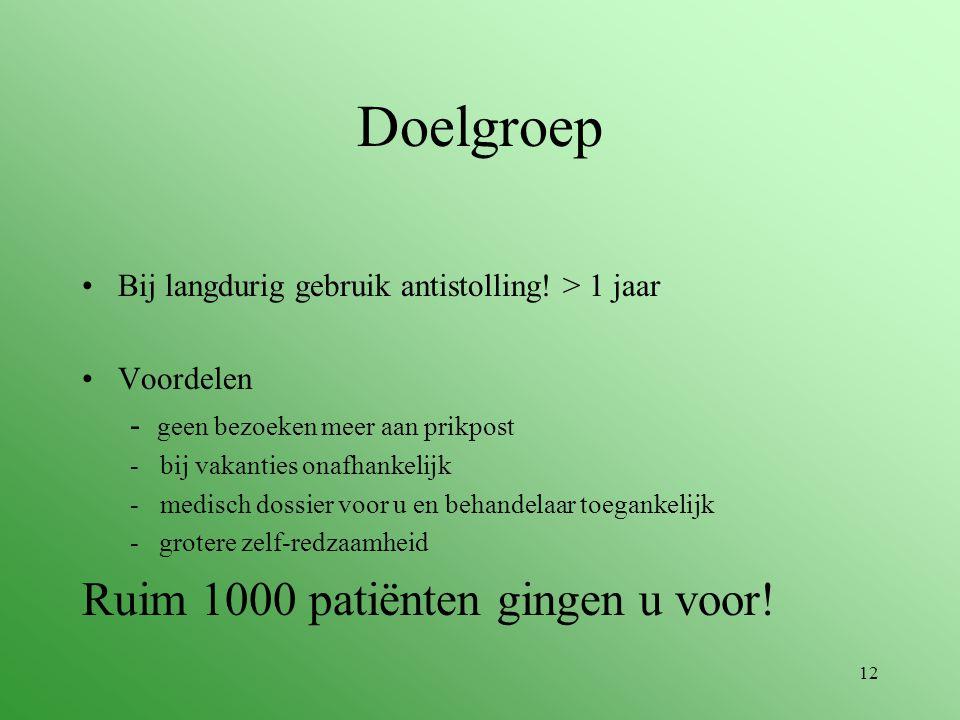 Doelgroep Ruim 1000 patiënten gingen u voor!