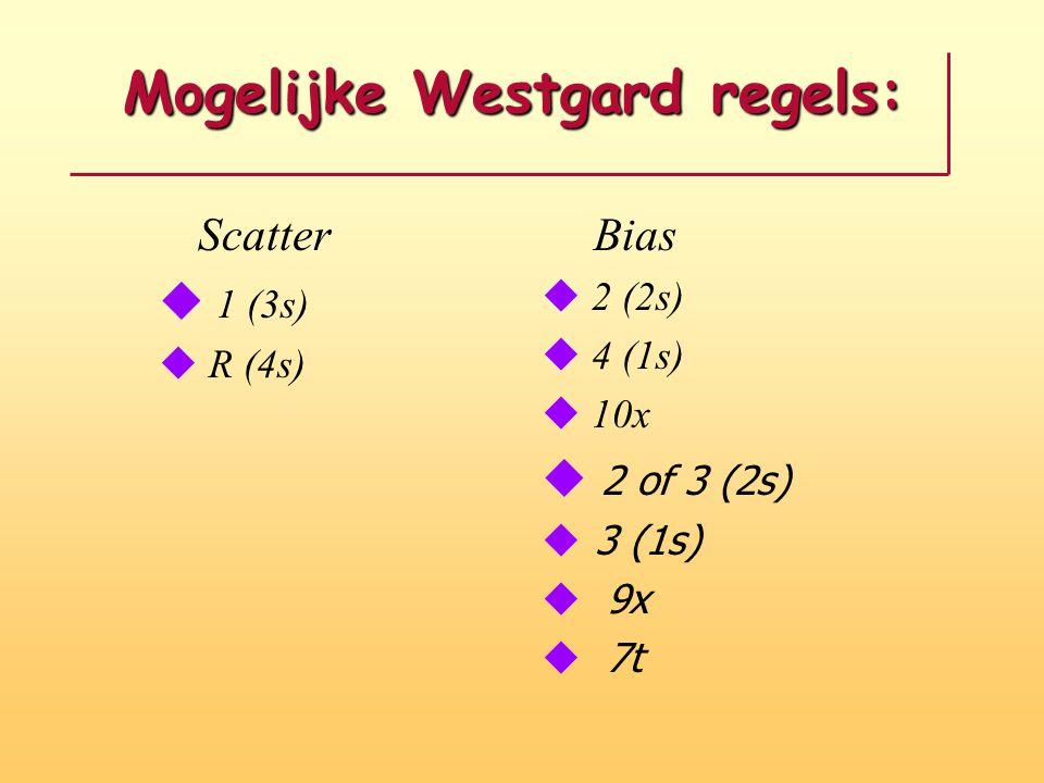 Mogelijke Westgard regels: