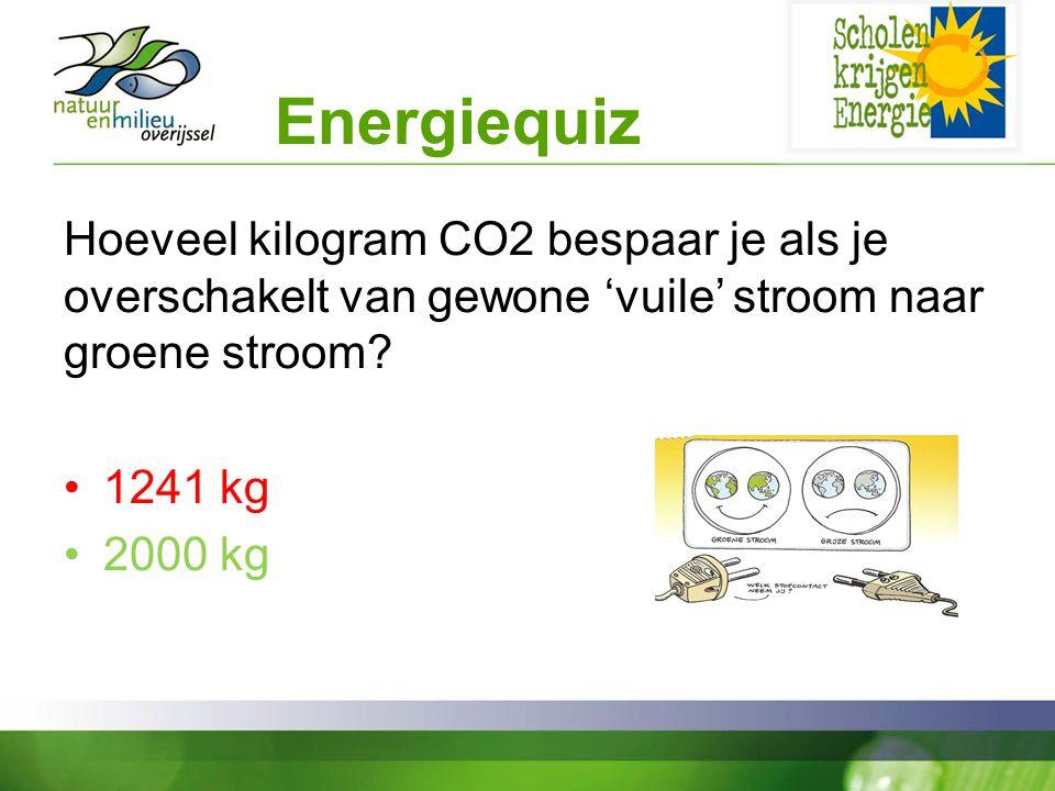 Energiequiz Hoeveel kilogram CO2 bespaar je als je overschakelt van gewone 'vuile' stroom naar groene stroom