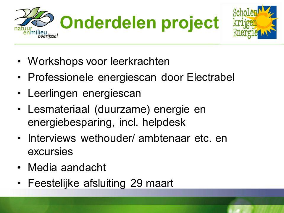 Onderdelen project Workshops voor leerkrachten