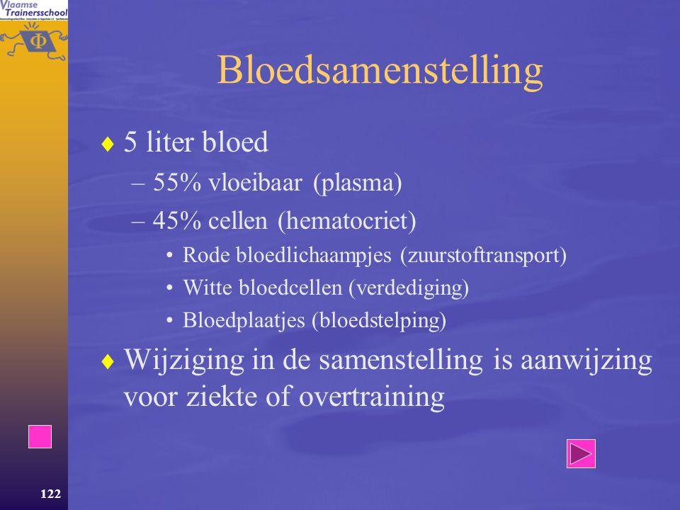 Bloedsamenstelling 5 liter bloed