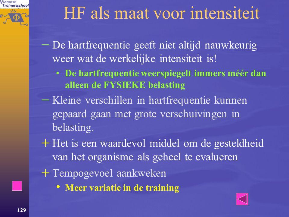 HF als maat voor intensiteit