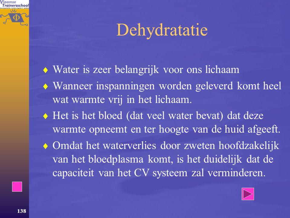 Dehydratatie Water is zeer belangrijk voor ons lichaam