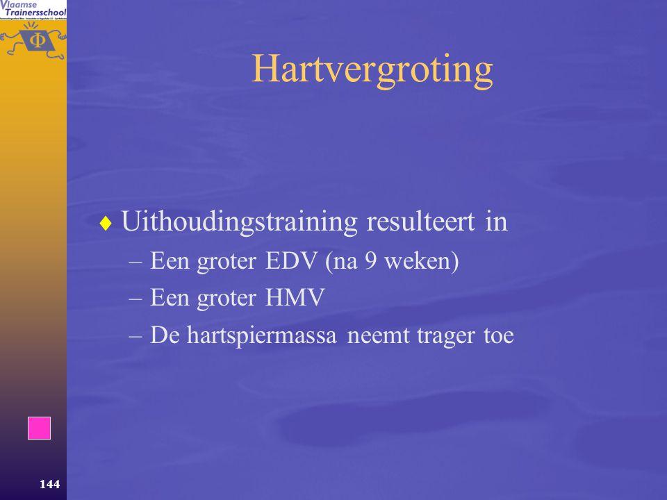Hartvergroting Uithoudingstraining resulteert in