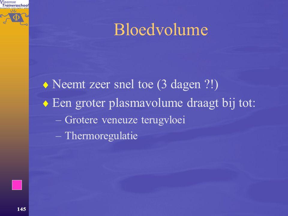 Bloedvolume Neemt zeer snel toe (3 dagen !)