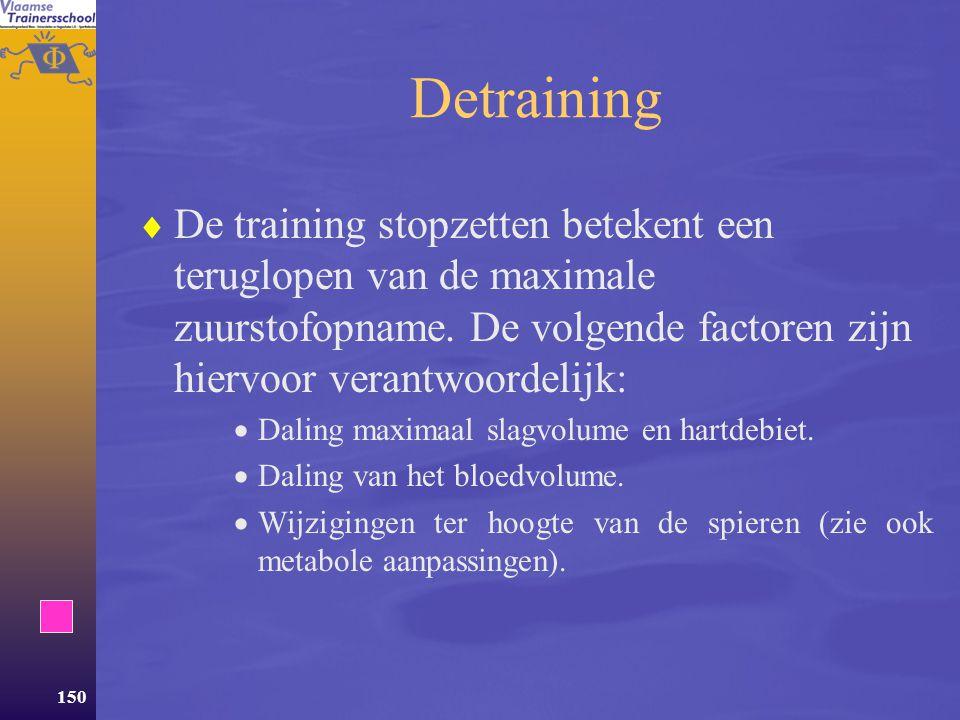 Detraining De training stopzetten betekent een teruglopen van de maximale zuurstofopname. De volgende factoren zijn hiervoor verantwoordelijk: