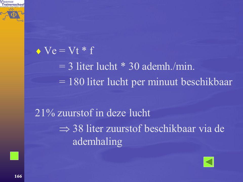 Ve = Vt * f = 3 liter lucht * 30 ademh./min. = 180 liter lucht per minuut beschikbaar. 21% zuurstof in deze lucht.