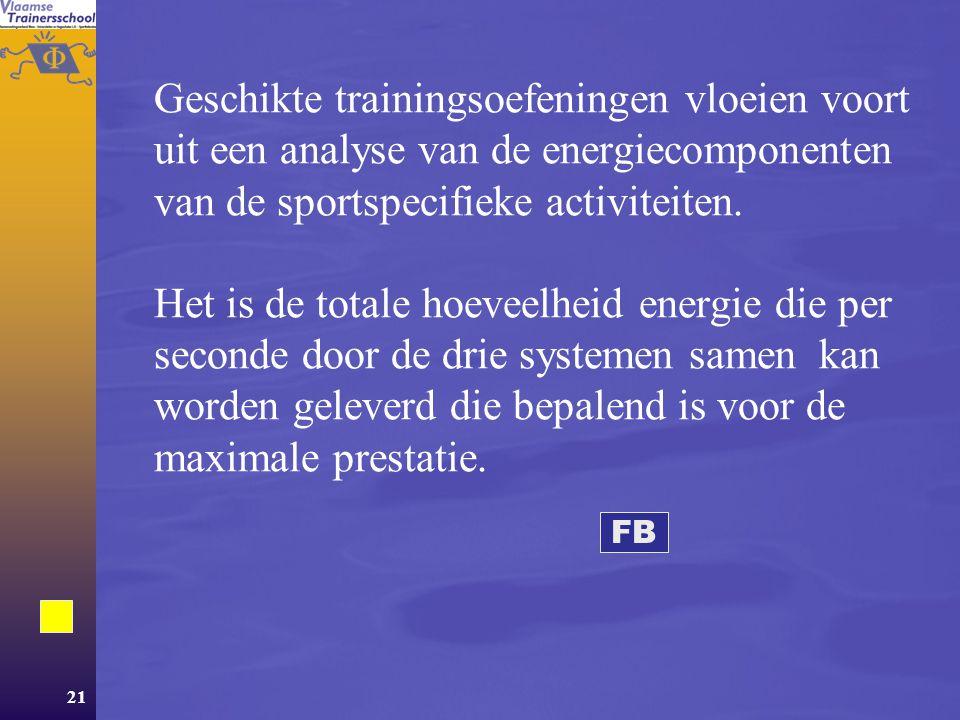 Geschikte trainingsoefeningen vloeien voort uit een analyse van de energiecomponenten van de sportspecifieke activiteiten. Het is de totale hoeveelheid energie die per seconde door de drie systemen samen kan worden geleverd die bepalend is voor de maximale prestatie.