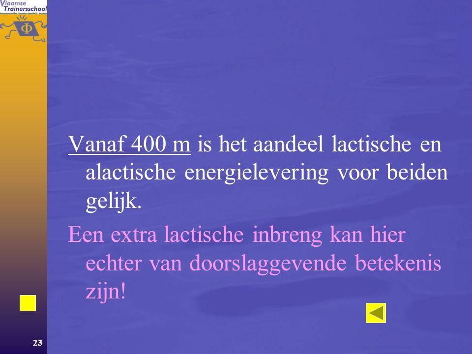 Vanaf 400 m is het aandeel lactische en alactische energielevering voor beiden gelijk.