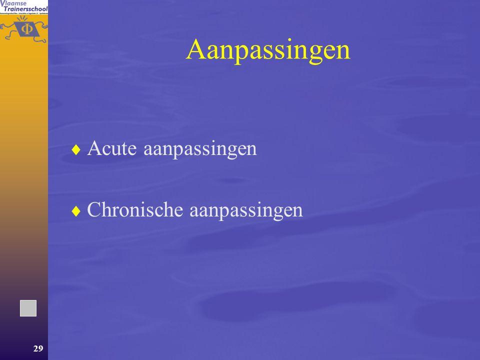 Aanpassingen Acute aanpassingen Chronische aanpassingen