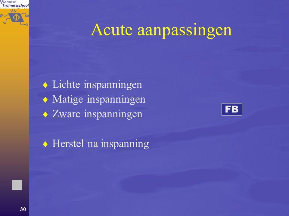 Acute aanpassingen Lichte inspanningen Matige inspanningen