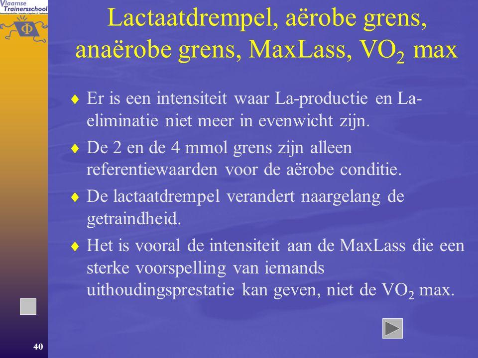 Lactaatdrempel, aërobe grens, anaërobe grens, MaxLass, VO2 max