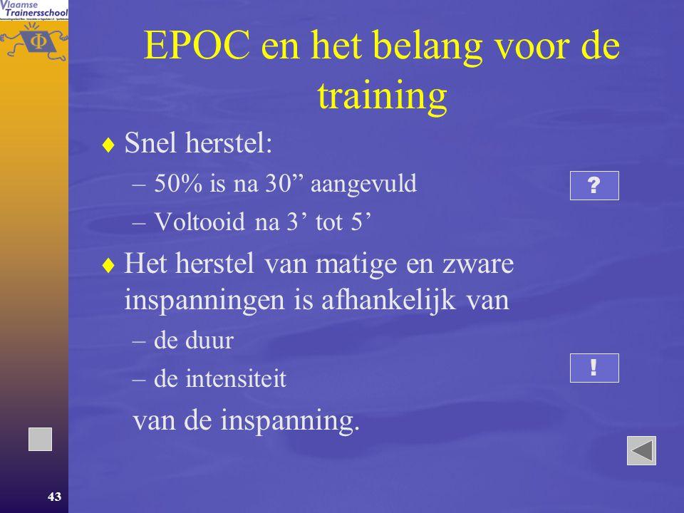 EPOC en het belang voor de training