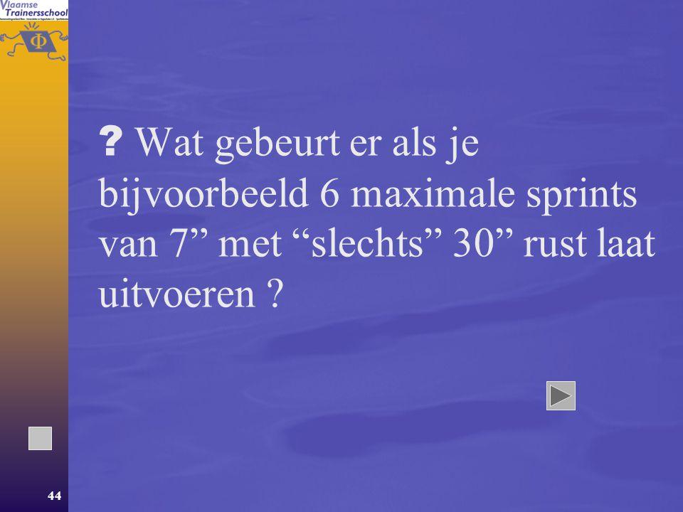 Wat gebeurt er als je bijvoorbeeld 6 maximale sprints van 7 met slechts 30 rust laat uitvoeren