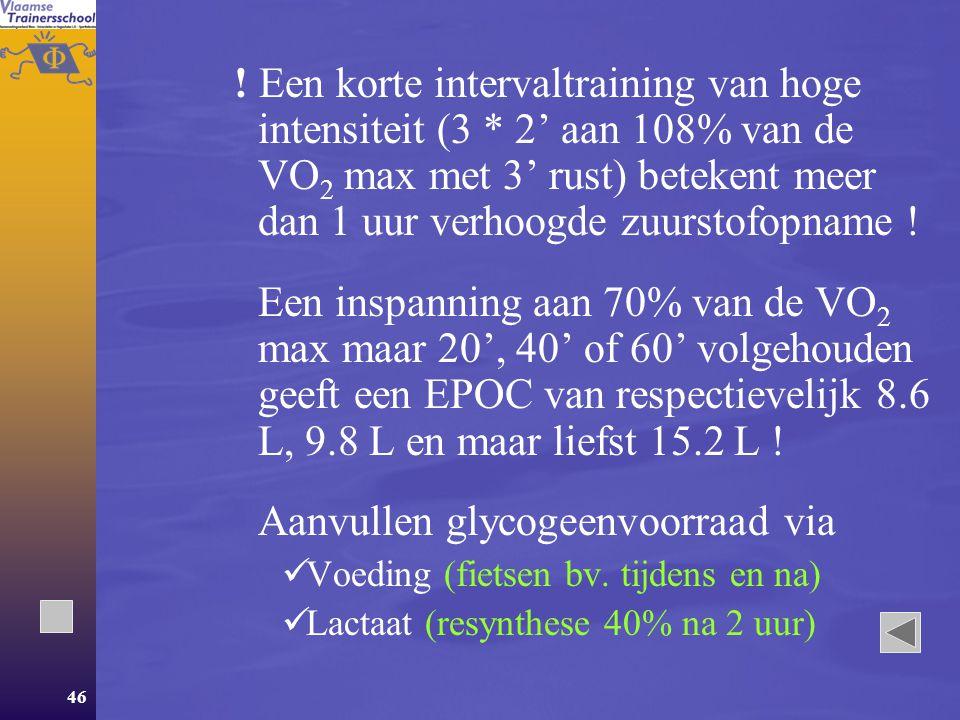 Aanvullen glycogeenvoorraad via