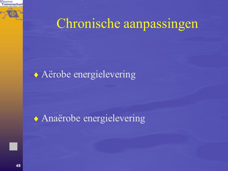 Chronische aanpassingen