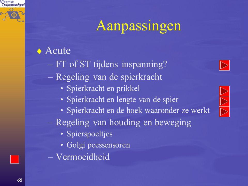 Aanpassingen Acute FT of ST tijdens inspanning