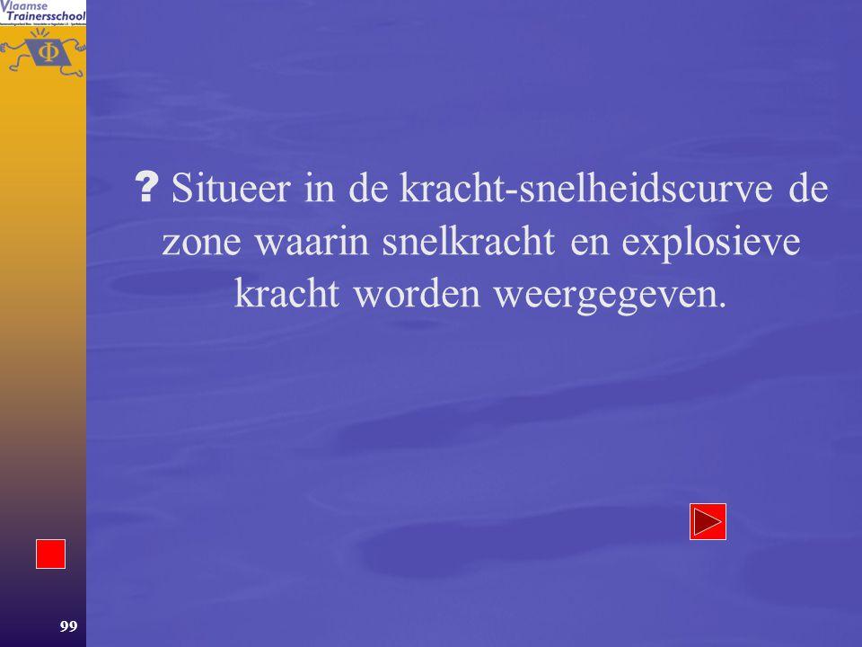 Situeer in de kracht-snelheidscurve de zone waarin snelkracht en explosieve kracht worden weergegeven.
