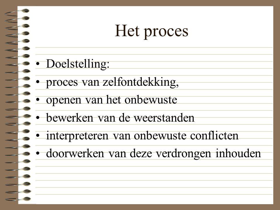 Het proces Doelstelling: proces van zelfontdekking,
