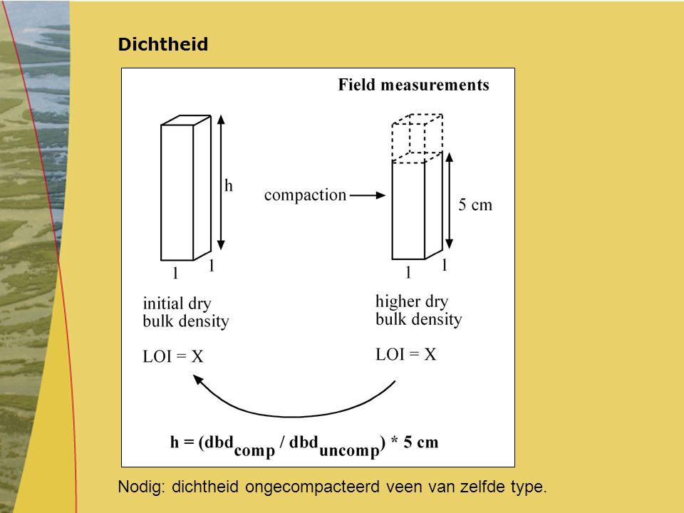 Nodig: dichtheid ongecompacteerd veen van zelfde type.