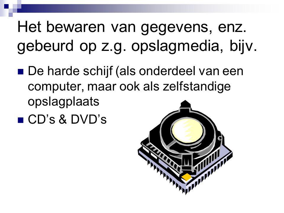 Het bewaren van gegevens, enz. gebeurd op z.g. opslagmedia, bijv.