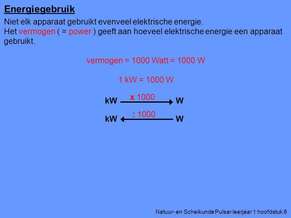 Energiegebruik Niet elk apparaat gebruikt evenveel elektrische energie.