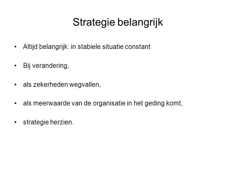 Strategie belangrijk Altijd belangrijk: in stabiele situatie constant