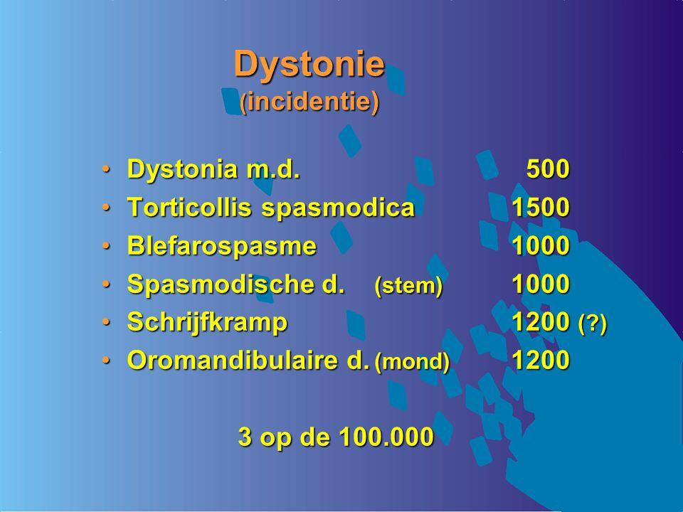 Dystonie (incidentie)