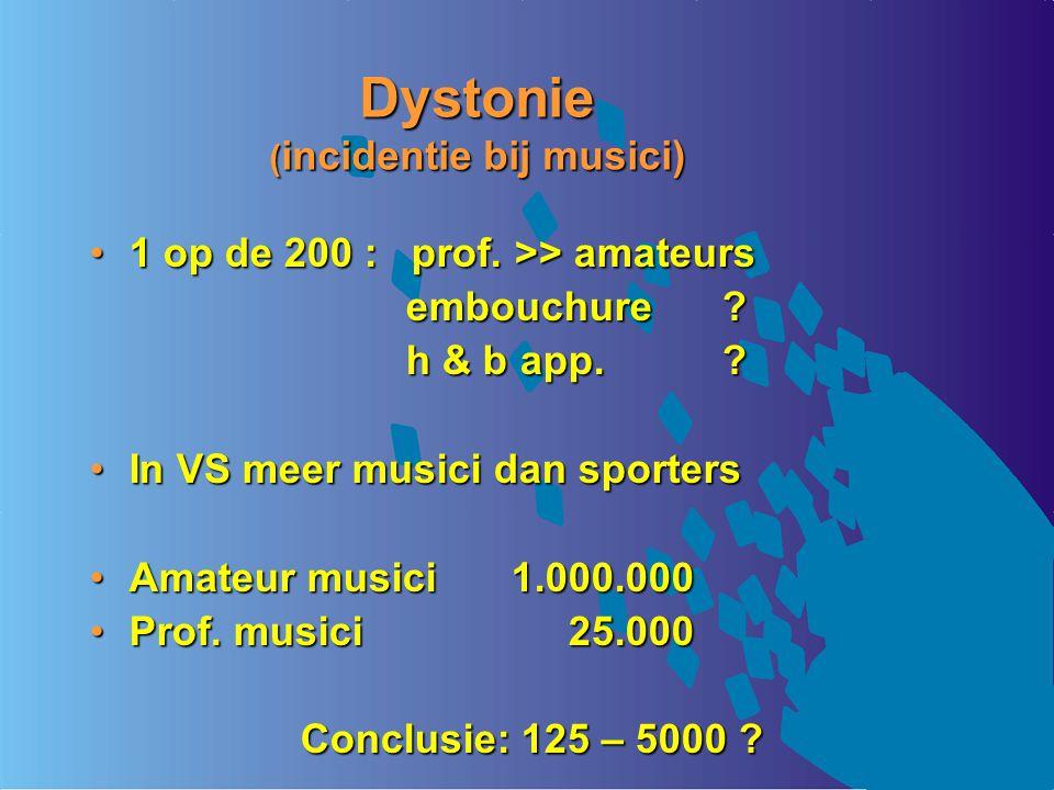 Dystonie (incidentie bij musici)