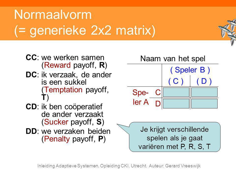 Normaalvorm (= generieke 2x2 matrix)