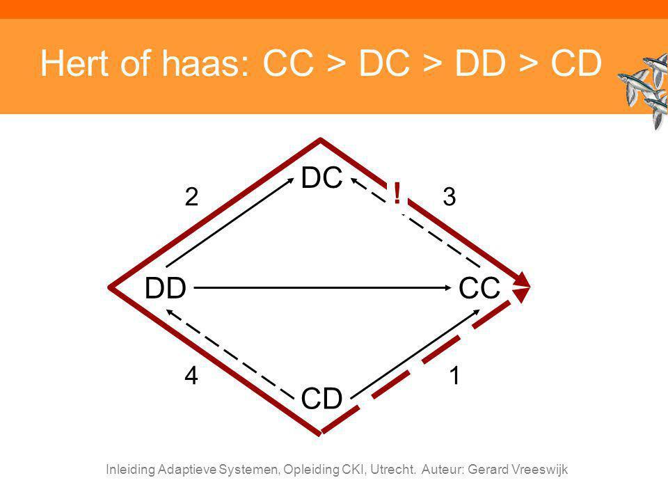 Hert of haas: CC > DC > DD > CD