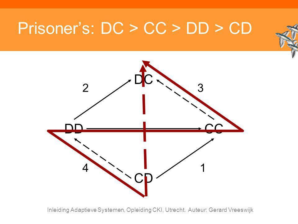 Prisoner's: DC > CC > DD > CD