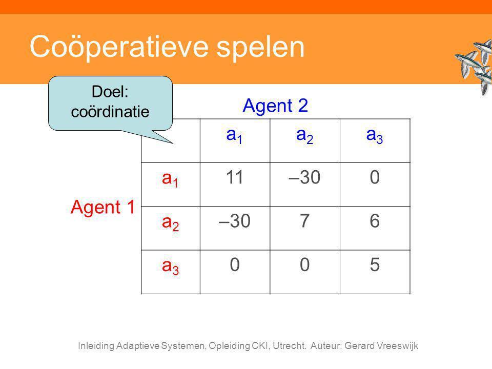 Coöperatieve spelen Agent 2 Agent 1 a1 a2 a3 11 –30 7 6 5