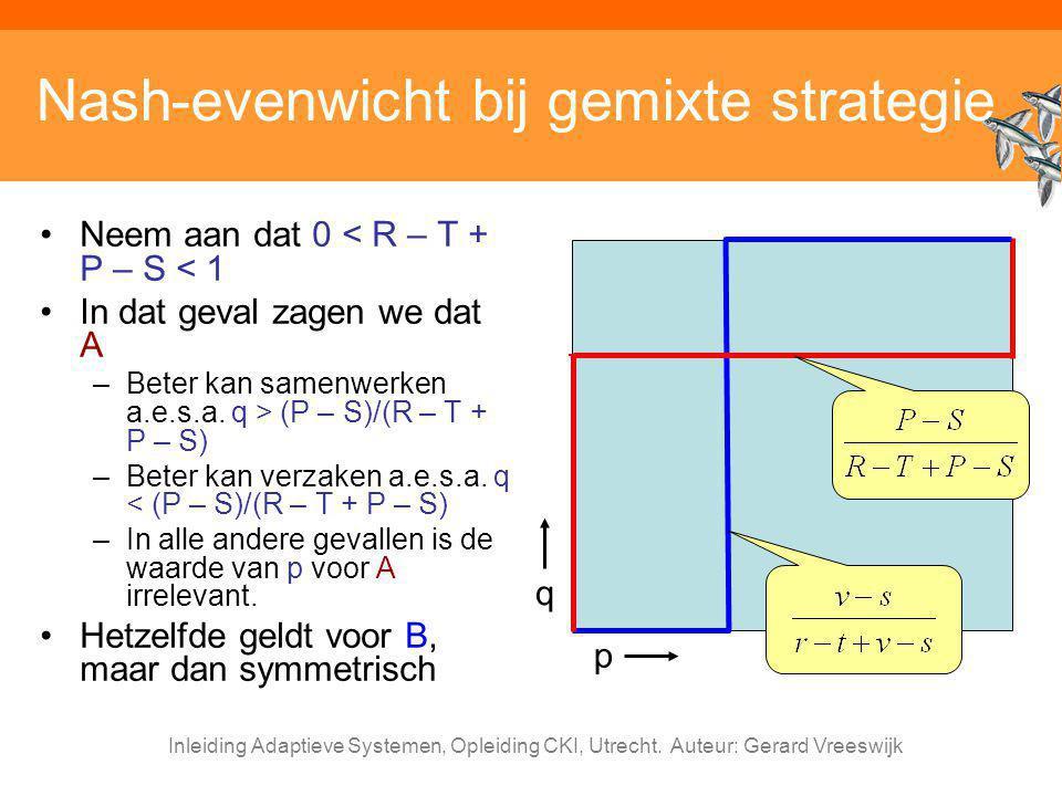 Nash-evenwicht bij gemixte strategie