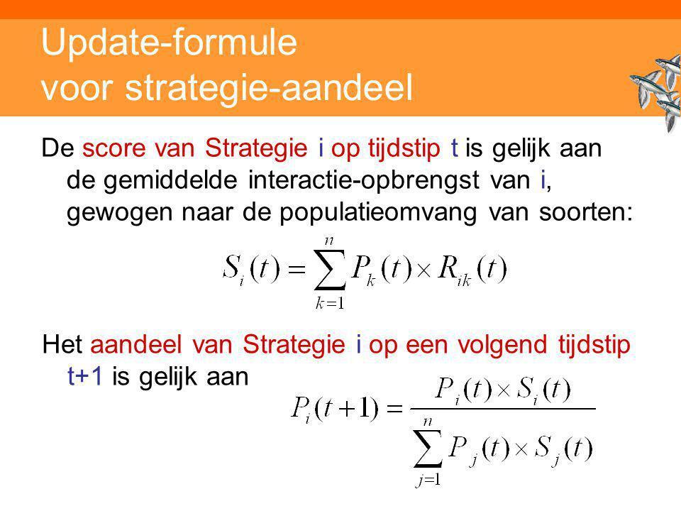 Update-formule voor strategie-aandeel