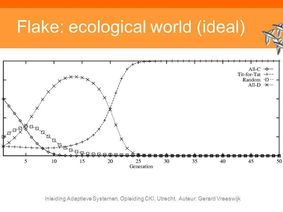 Flake: ecological world (ideal)