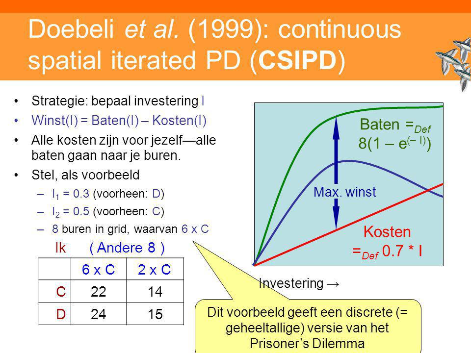 Doebeli et al. (1999): continuous spatial iterated PD (CSIPD)